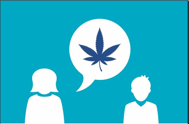What you need to know to talk with your teen about marijuana