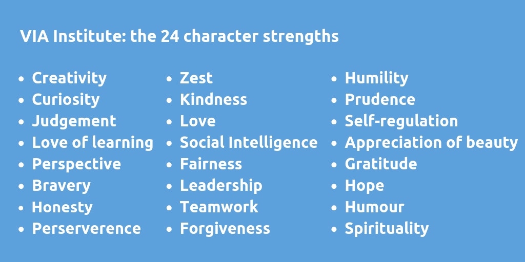 24 Character Strengths VIA